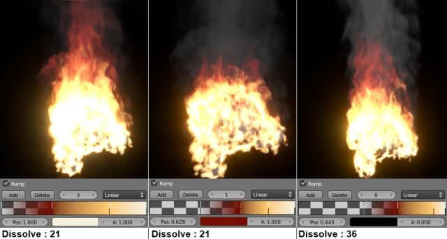You can adjust color ramp to add more smoke. However you might also have to add more dissolve time to get high enough fire.