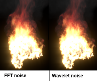 Noise type comparison