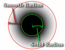Particle Radius Differences